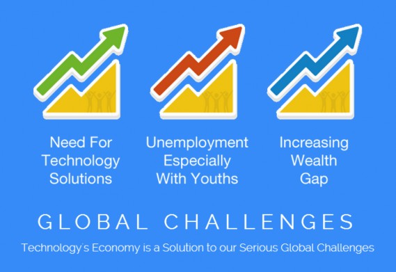 The People's Vision Global Challenges